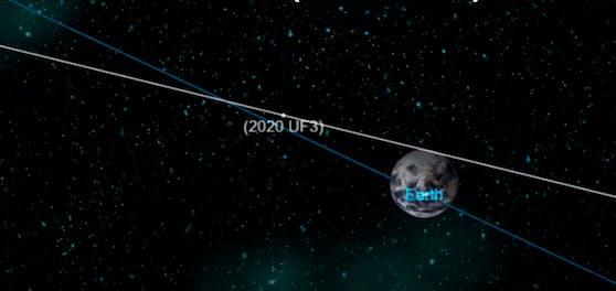 Asteroid 2020 UF3 kam der Erde ziemlich nahe
