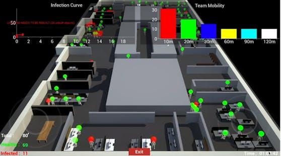 Simulationsansicht eines Bürogebäudes  mit dem COVID-19-Simulator.