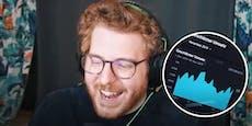 Youtuber zeigt, wie viel er in nur einem Monat verdient