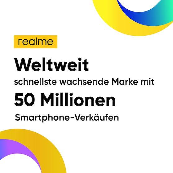 realme ist die am schnellsten wachsende Smartphone-Marke weltweit laut Counterpoint Research.
