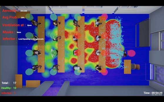 Die Simulation bestätigt: Die gängigen Maßnahmen schützen vor einer Covid-Infektion.