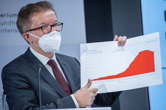 In einer Pressekonferenz am 10.12.2020 sprachen Experten über die Situation auf Österreichs Intensivstationen. Im Bild: Gesundheitsminister Rudolf Anschober (Grüne).