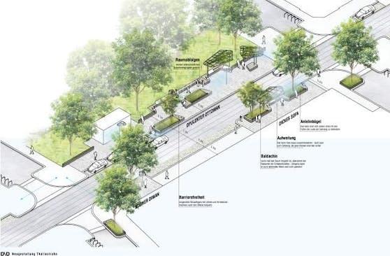 Die Thaliastraße bekommt ein neues Gesicht: Im kommenden Jahr startet im 1. Teilabschnitt der Umbau zur attraktiven, grünen Einkaufsstraße.
