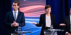 Wahlumfrage: SPÖ und FPÖ holen auf, Regierung stagniert