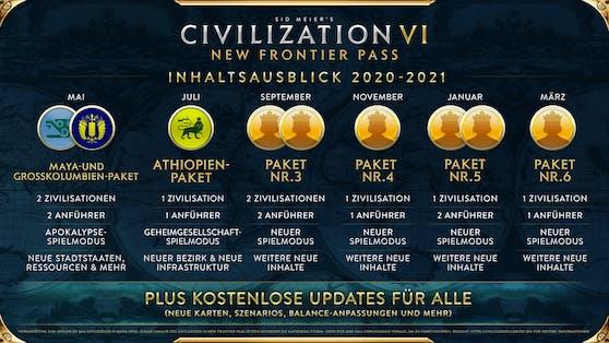Der Zeitplan für denSid Meier's Civilization VI - New Frontier-Pass.