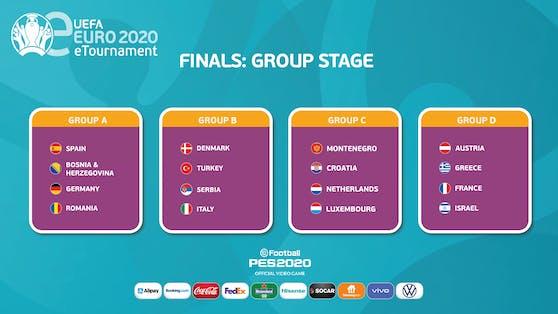 Finale der UEFA eEURO 2020 am Wochenende - 16 Nationen spielen um den Titel.