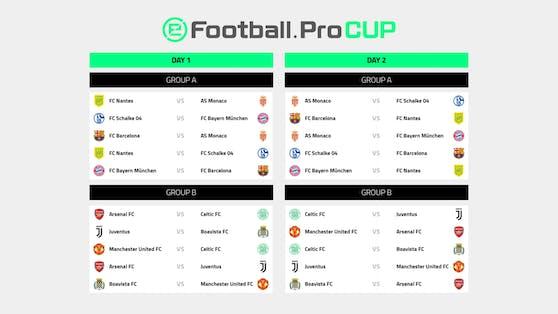 Konami verkündet eFootball.Pro Cup mit zehn Profiklubs und Preisgeldpool in Höhe von 250.000 Euro.