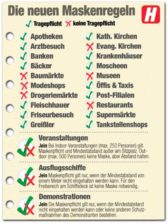 Ab 24. Juli 2020 gelten diese Maskenregeln in ganz Österreich.