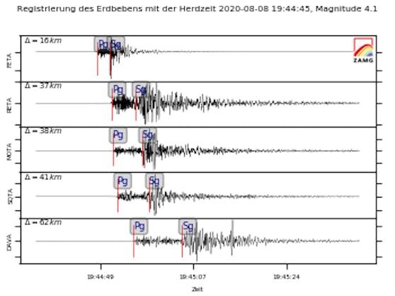 Seismogramm des ersten Bebens gegen 21.44 Uhr (8. August 2020)