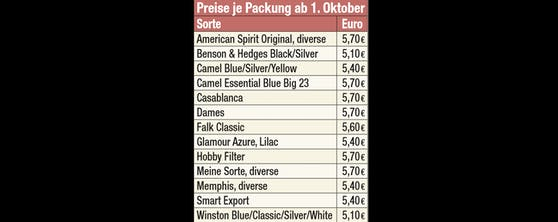 Zigarettenpreise ab 1. Oktober
