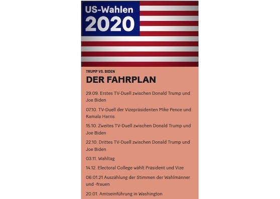 Fahrplan US-Wahlen 2020