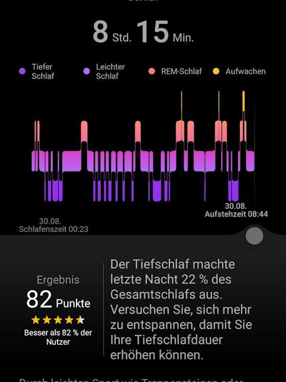 Die Uhr schlüsselt auch die verschiedenen Schlafphasen in der App.