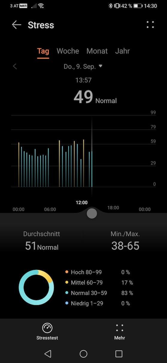 In der Huawei Health App können die Stress-Aufzeichnungen detailliert eingesehen werden.