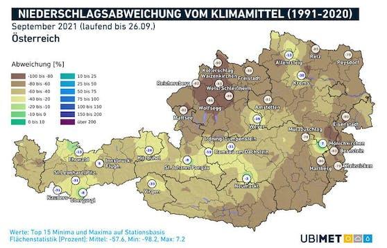 In fast ganz Österreich war der September deutlich zu trocken.