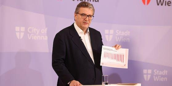 Gesundheitsstadtrat Peter Hacker zeigt den Impfplan