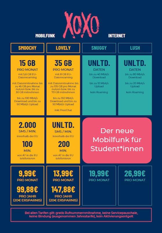 A1 bringt mit XOXO neue Mobilfunkmarke für Studierende.