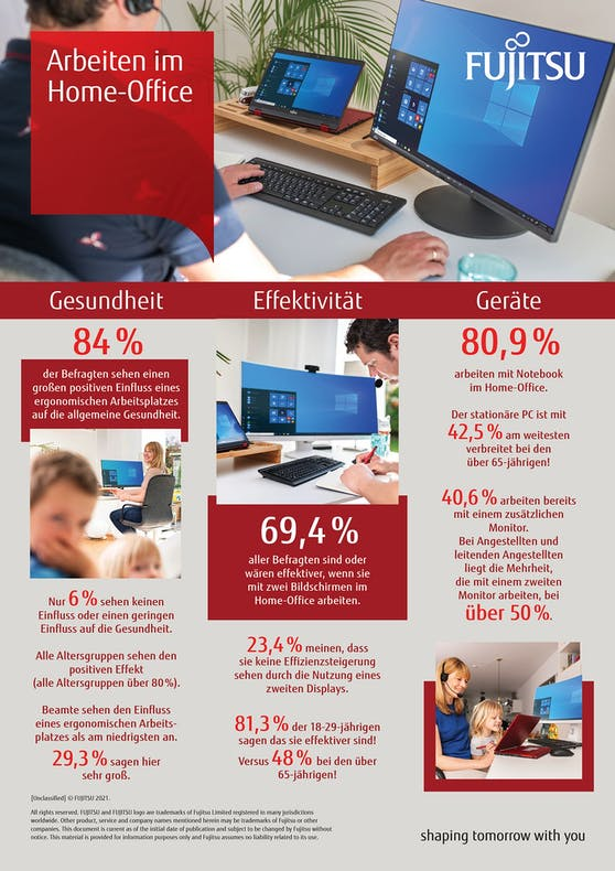 Neue Homeoffice-Studie zeigt: Ein zweiter Bildschirm sorgt für gesünderes und effizienteres Arbeiten.