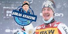 Gold! Girardelli tippt alle Rennen der Ski-WM 2021