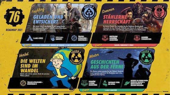 """""""Fallout 76"""" - Roadmap für 2021 enthüllt."""