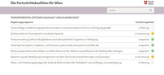 """Der Wiener Regierungsmonitor listet in neun Kategorie über 800 Projekte auf. Farbcodes (weiß steht für """"geplant"""", gelb für """"in Vorbereitung oder Umsetzung"""" und grün für """"umgesetzt"""") zeigen den aktuellen Projektstatus an."""