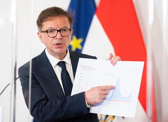 Gesundheitsminister Rudolf Anschober (Grüne) am Mittwoch, 24. März 2021
