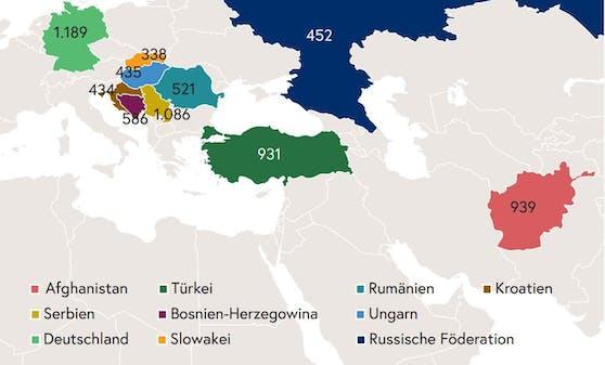 Anzeigen gegen Fremde nach dem Suchtmittelgesetz nach Nationen: Deutschland, Serbien, Afghanistan, Türkei, Bosnien-Herzegowina, Rumänien, Russische Föderation, Ungarn, Kroatien, Slowakei.
