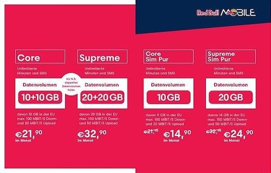 Nur für kurze Zeit: doppeltes Datenvolumen bei Red Bull Mobile.
