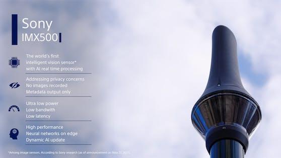 Smart-City-Versuchsprojekt mit intelligenten Vision-Sensoren von Sony.