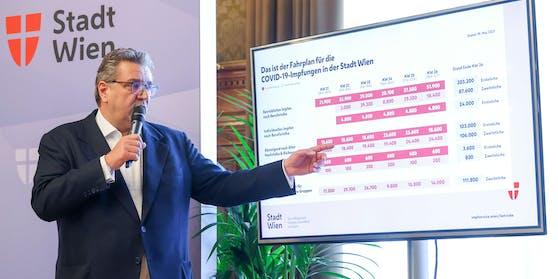 Wiens Gesundheitsstadtrat Peter Hacker präsentiert den Impf-Plan.