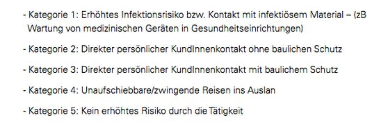 Das sind die fünf Kategorien der Stadt Wien beim betrieblichen Impfen.
